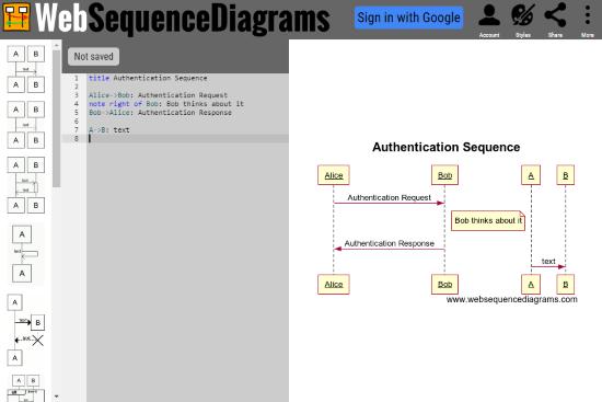 Cách vẽ biểu đồ UML bằng năm công cụ online miễn phí 2