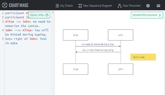 Cách vẽ biểu đồ UML bằng năm công cụ online miễn phí 4