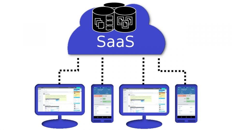 SaaS là gì? Phần mềm dịch vụ SaaS là gì? 2
