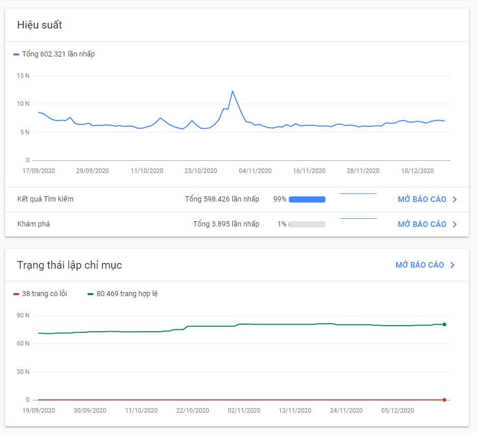 Báo cáo tổng quan Google Search Console