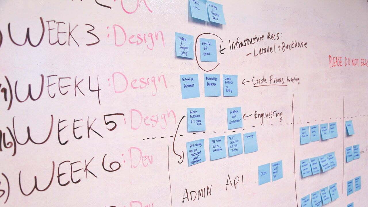 10 công cụ lập kế hoạch và quản lý dự án tốt nhất 1