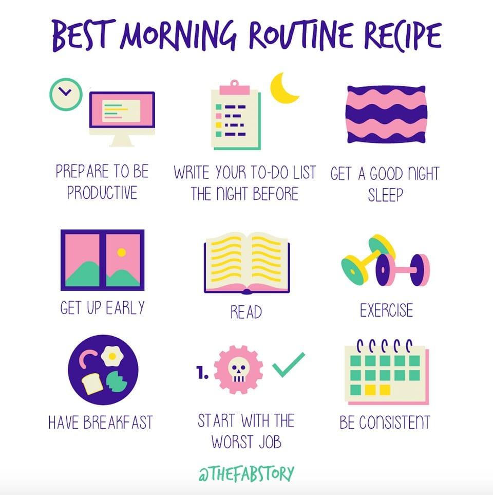 Thói quen cuối buổi sáng giúp bạn hạnh phúc và năng suất cả ngày 4