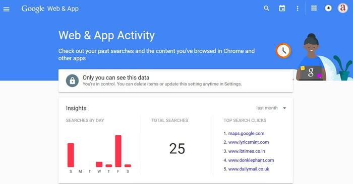 hoạt động ứng dụng web