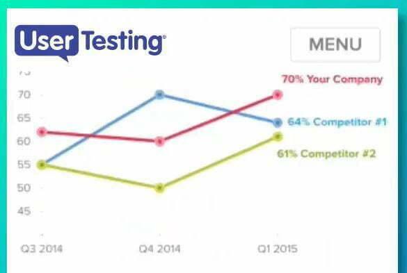 Các công cụ kiểm tra Web Usability hữu ích 1