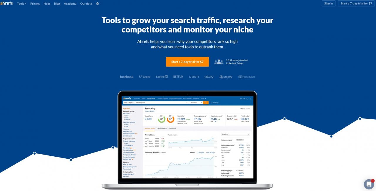 Ahrefs home page