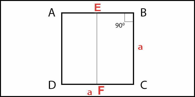 Diện tích hình vuông bằng tổng diện tích 2 hình chữ nhật.