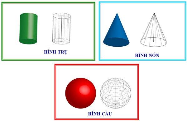 Các khối tròn xoay thường gặp: Khối tròn xoay hình trụ, khối tròn xoay hình nón, khối tròn xoay hình cầu.